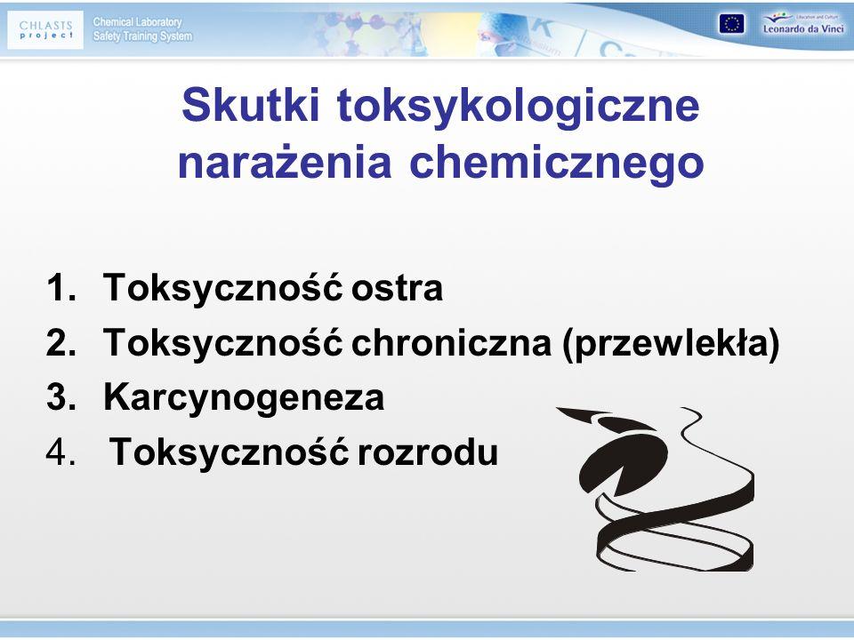 Skutki toksykologiczne narażenia chemicznego 1.Toksyczność ostra 2.Toksyczność chroniczna (przewlekła) 3.Karcynogeneza 4. Toksyczność rozrodu