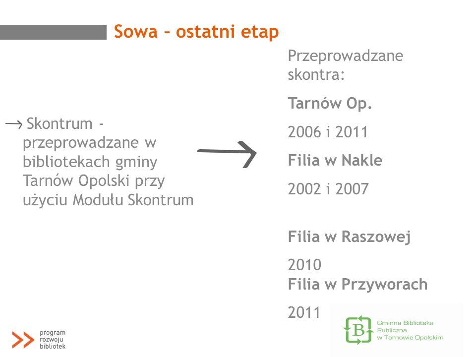 Sowa – ostatni etap Skontrum - przeprowadzane w bibliotekach gminy Tarnów Opolski przy użyciu Modułu Skontrum Przeprowadzane skontra: Tarnów Op. 2006