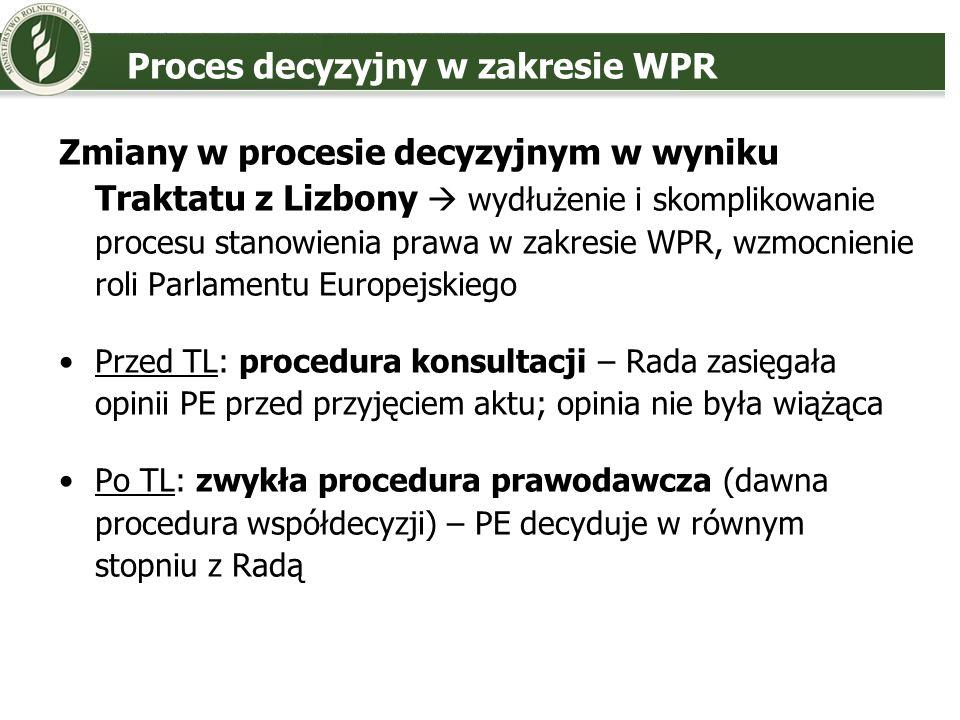 Proces decyzyjny w zakresie WPR Zmiany w procesie decyzyjnym w wyniku Traktatu z Lizbony wydłużenie i skomplikowanie procesu stanowienia prawa w zakre
