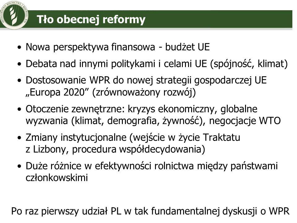 Tło obecnej reformy Nowa perspektywa finansowa - budżet UE Debata nad innymi politykami i celami UE (spójność, klimat) Dostosowanie WPR do nowej strat