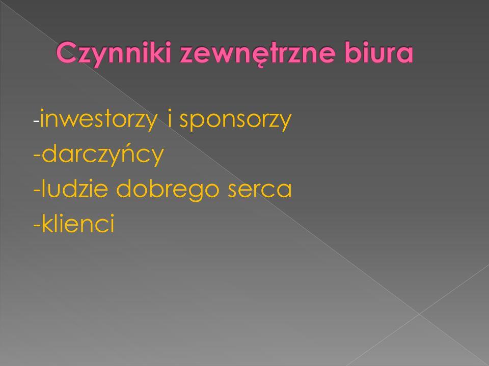 - inwestorzy i sponsorzy -darczyńcy -ludzie dobrego serca -klienci
