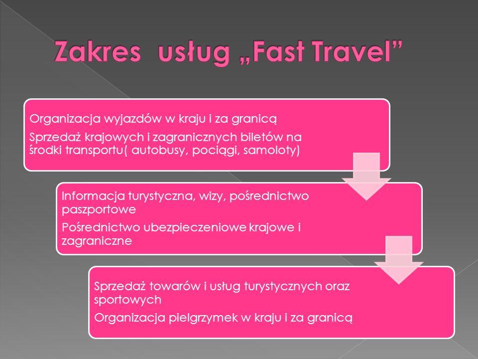 Organizacja wyjazdów w kraju i za granicą Sprzedaż krajowych i zagranicznych biletów na środki transportu( autobusy, pociągi, samoloty) Informacja tur