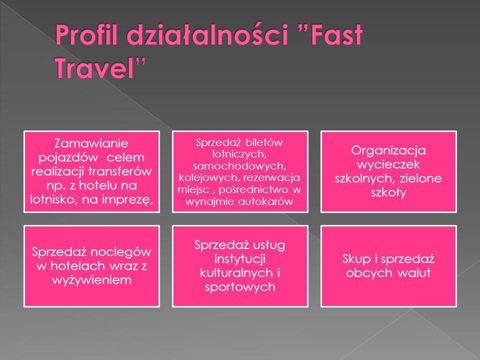 Zamawianie pojazdów celem realizacji transferów np. z hotelu na lotnisko, na imprezę, Sprzedaż biletów lotniczych, samochodowych, kolejowych, rezerwac