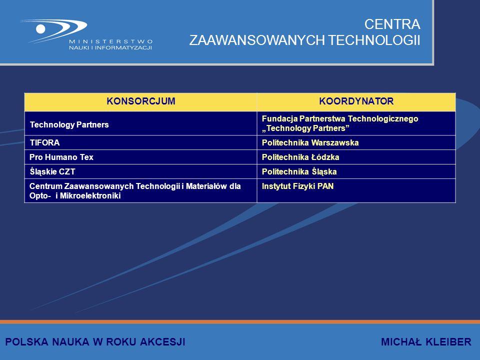CENTRA ZAAWANSOWANYCH TECHNOLOGII KONSORCJUMKOORDYNATOR Technology Partners Fundacja Partnerstwa Technologicznego Technology Partners TIFORAPolitechni
