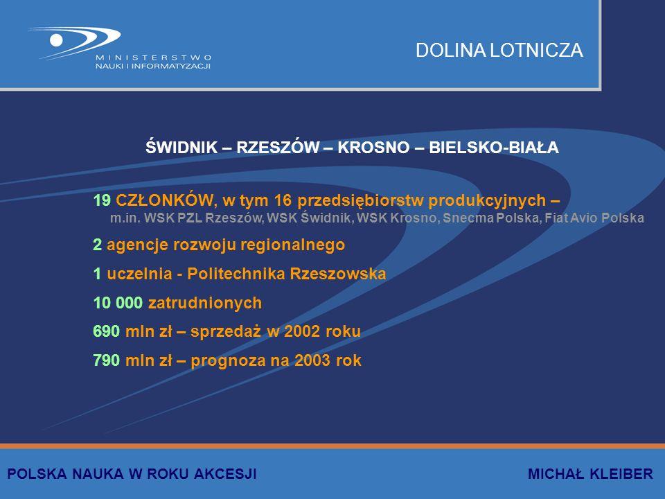 DOLINA LOTNICZA ŚWIDNIK – RZESZÓW – KROSNO – BIELSKO-BIAŁA 19 CZŁONKÓW, w tym 16 przedsiębiorstw produkcyjnych – m.in. WSK PZL Rzeszów, WSK Świdnik, W