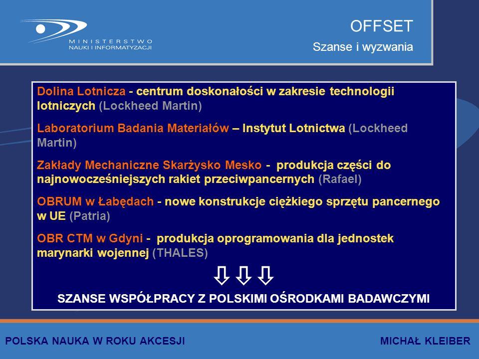 OFFSET Szanse i wyzwania Dolina Lotnicza - centrum doskonałości w zakresie technologii lotniczych (Lockheed Martin) Laboratorium Badania Materiałów –