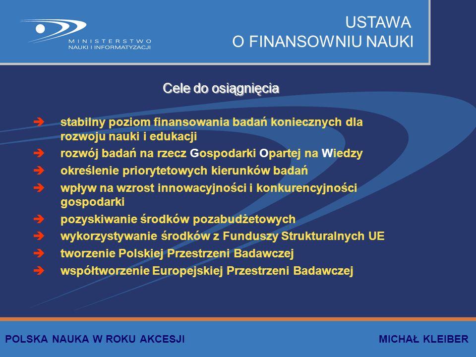 WAŻNE INWESTYCJE PIONIER - Ogólnopolska Sieć Optyczna Finansowanie z budżetu państwa w latach 2001- 2004 - 184 622 748 zł.