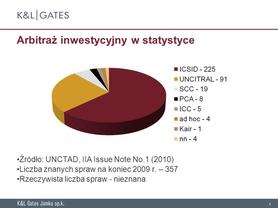 1 Arbitraż inwestycyjny w statystyce Źródło: UNCTAD, IIA Issue Note No.1 (2010) Liczba znanych spraw na koniec 2009 r.