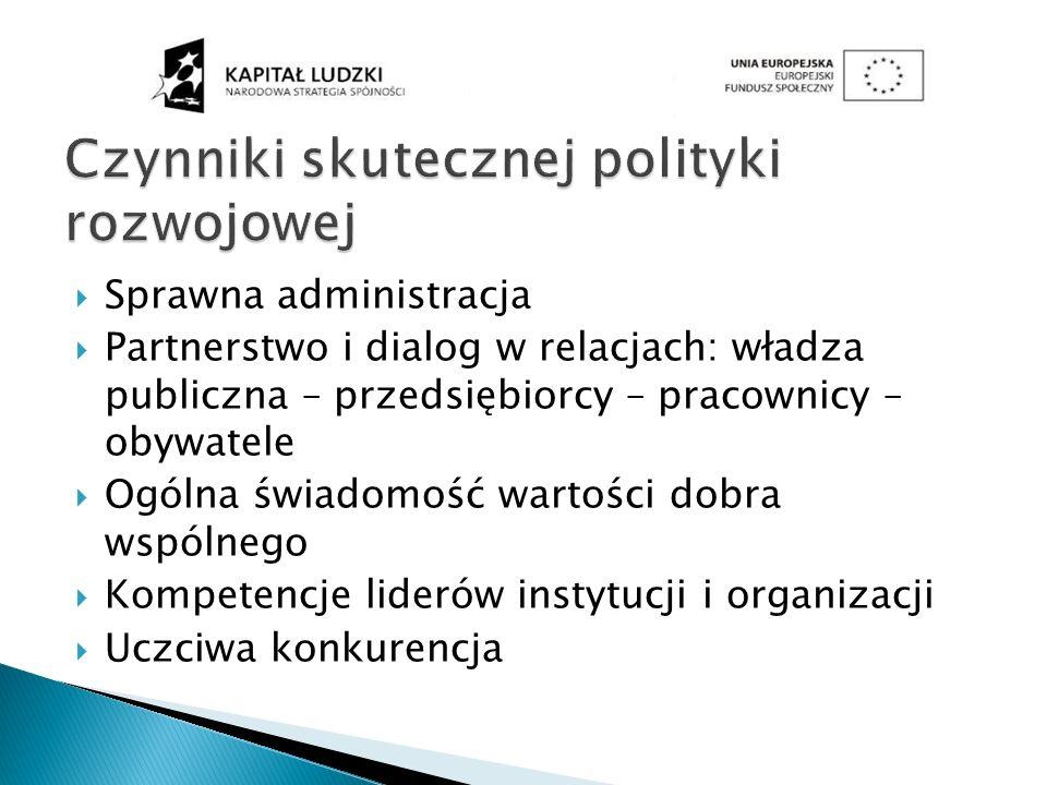 Sprawna administracja Partnerstwo i dialog w relacjach: władza publiczna – przedsiębiorcy – pracownicy – obywatele Ogólna świadomość wartości dobra ws