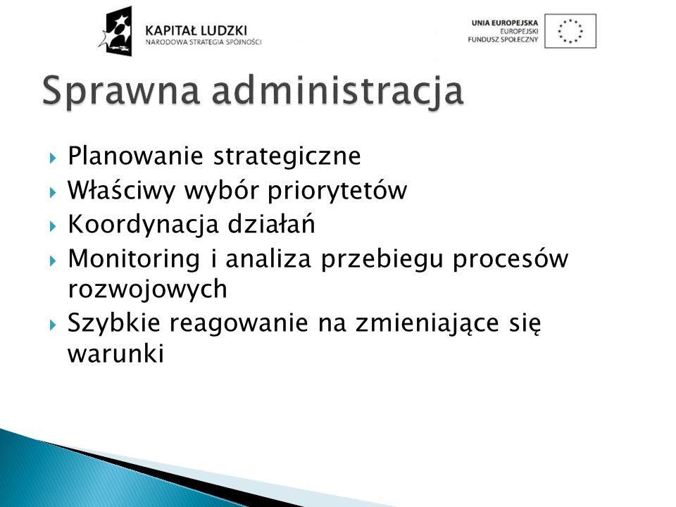 Planowanie strategiczne Właściwy wybór priorytetów Koordynacja działań Monitoring i analiza przebiegu procesów rozwojowych Szybkie reagowanie na zmien