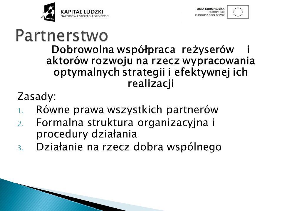 Dobrowolna współpraca reżyserów i aktorów rozwoju na rzecz wypracowania optymalnych strategii i efektywnej ich realizacji Zasady: 1. Równe prawa wszys