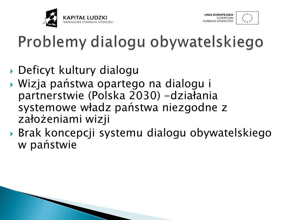 Deficyt kultury dialogu Wizja państwa opartego na dialogu i partnerstwie (Polska 2030) -działania systemowe władz państwa niezgodne z założeniami wizj