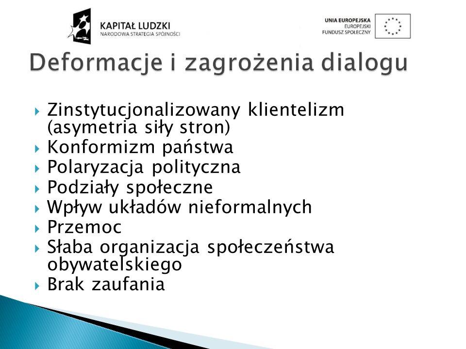 Zinstytucjonalizowany klientelizm (asymetria siły stron) Konformizm państwa Polaryzacja polityczna Podziały społeczne Wpływ układów nieformalnych Prze