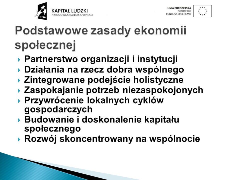 Partnerstwo organizacji i instytucji Działania na rzecz dobra wspólnego Zintegrowane podejście holistyczne Zaspokajanie potrzeb niezaspokojonych Przyw