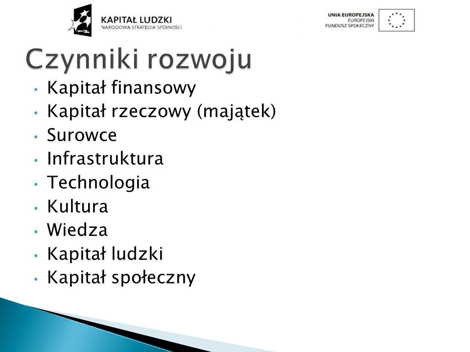 Kapitał finansowy Kapitał rzeczowy (majątek) Surowce Infrastruktura Technologia Kultura Wiedza Kapitał ludzki Kapitał społeczny