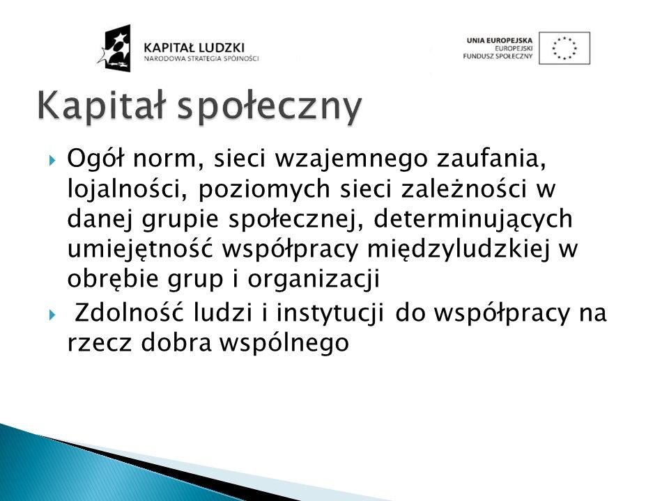 Tworzenie kultury odpowiedzialności społecznej i solidarności Budowa kapitału społecznego (sieć współpracy i współdziałania) Poligon doświadczalny innowacyjnych rozwiązań społeczno-gospodarczych (ekonomia społeczna) Ochrona przed skutkami zewnętrznych kryzysów Zadania strategiczne