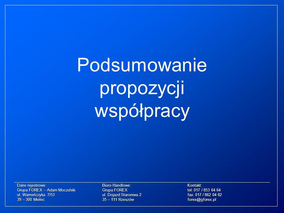 Podsumowanie propozycji współpracy Dane rejestrowe:Biuro Handlowe:Kontakt: Grupa FOREX – Adam MoczulskiGrupa FOREXtel: 017 / 853 64 64 ul. Warneńczyka