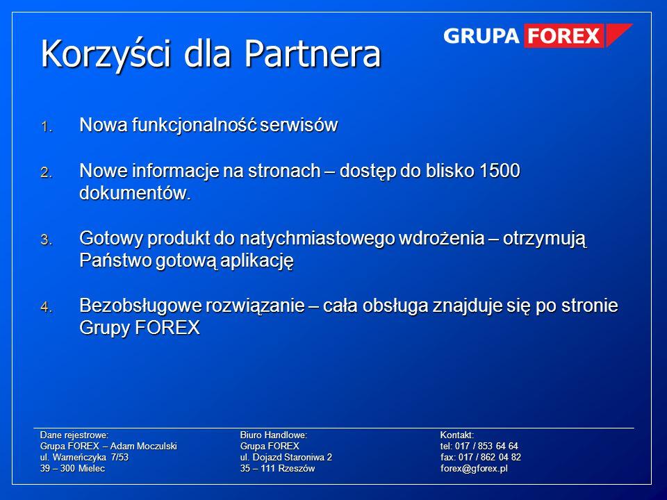 1. Nowa funkcjonalność serwisów 2. Nowe informacje na stronach – dostęp do blisko 1500 dokumentów. 3. Gotowy produkt do natychmiastowego wdrożenia – o