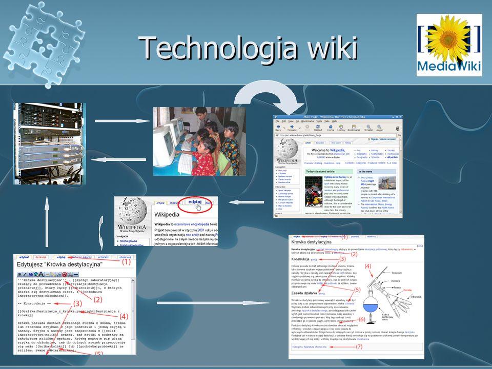 Technologia wiki