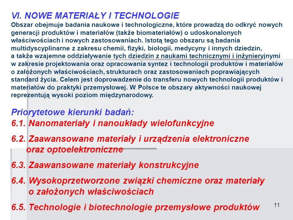 11 VI. NOWE MATERIAŁY I TECHNOLOGIE Obszar obejmuje badania naukowe i technologiczne, które prowadzą do odkryć nowych generacji produktów i materiałów