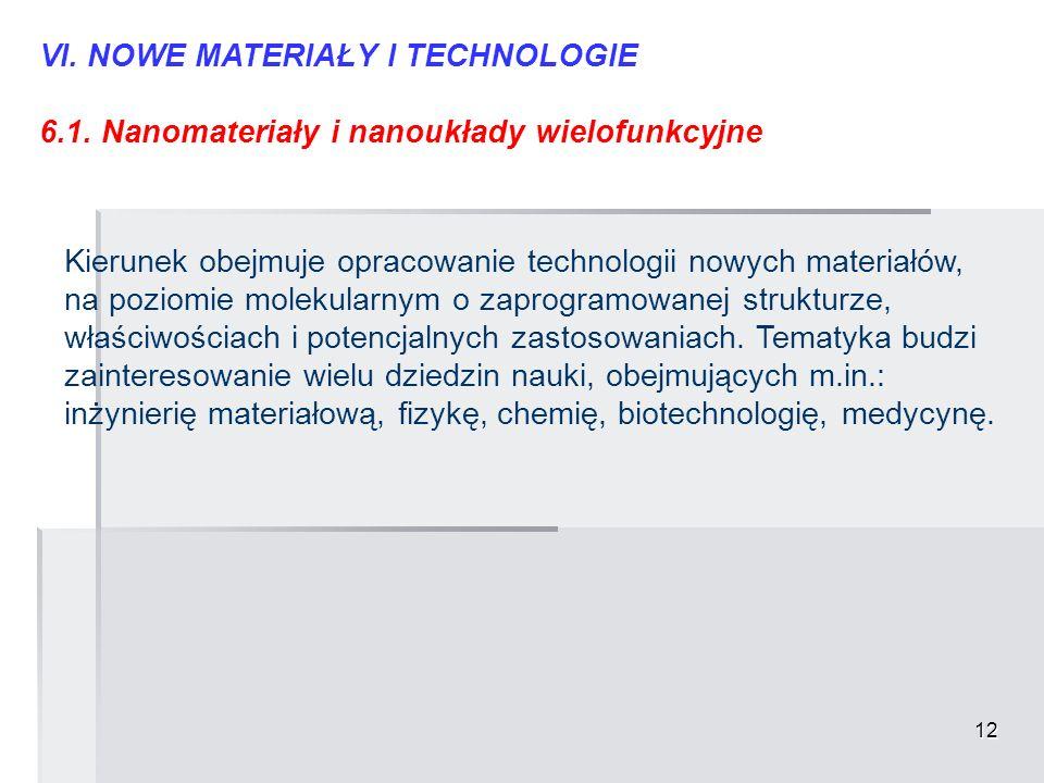 12 VI. NOWE MATERIAŁY I TECHNOLOGIE 6.1. Nanomateriały i nanoukłady wielofunkcyjne Kierunek obejmuje opracowanie technologii nowych materiałów, na poz