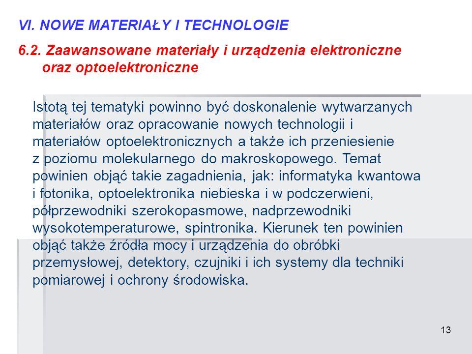 13 VI. NOWE MATERIAŁY I TECHNOLOGIE 6.2. Zaawansowane materiały i urządzenia elektroniczne oraz optoelektroniczne Istotą tej tematyki powinno być dosk