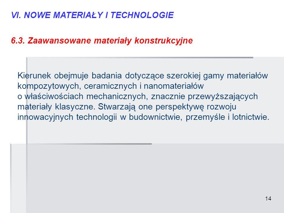 14 VI. NOWE MATERIAŁY I TECHNOLOGIE 6.3. Zaawansowane materiały konstrukcyjne Kierunek obejmuje badania dotyczące szerokiej gamy materiałów kompozytow