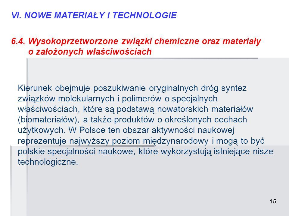 15 VI. NOWE MATERIAŁY I TECHNOLOGIE 6.4. Wysokoprzetworzone związki chemiczne oraz materiały o założonych właściwościach Kierunek obejmuje poszukiwani