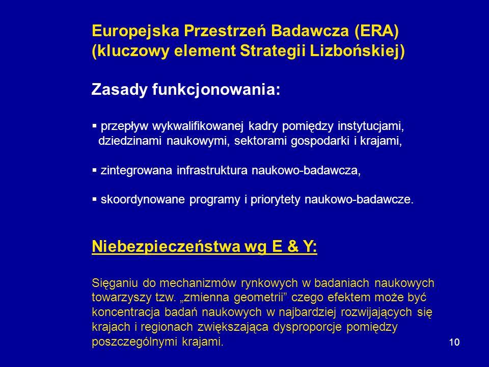 10 Europejska Przestrzeń Badawcza (ERA) (kluczowy element Strategii Lizbońskiej) Zasady funkcjonowania: przepływ wykwalifikowanej kadry pomiędzy insty
