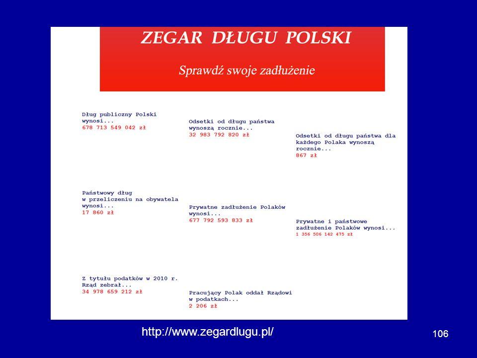 106 http://www.zegardlugu.pl/