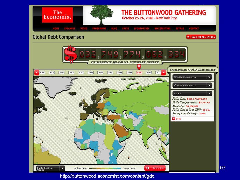 107 http://buttonwood.economist.com/content/gdc