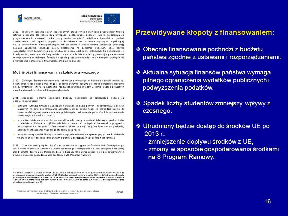 16 Przewidywane kłopoty z finansowaniem: Obecnie finansowanie pochodzi z budżetu państwa zgodnie z ustawami i rozporządzeniami. Aktualna sytuacja fina