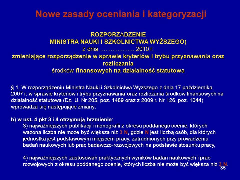 35 ROZPORZADZENIE MINISTRA NAUKI I SZKOLNICTWA WYŻSZEGO) z dnia.....................2010 r. zmieniające rozporządzenie w sprawie kryteriów i trybu prz