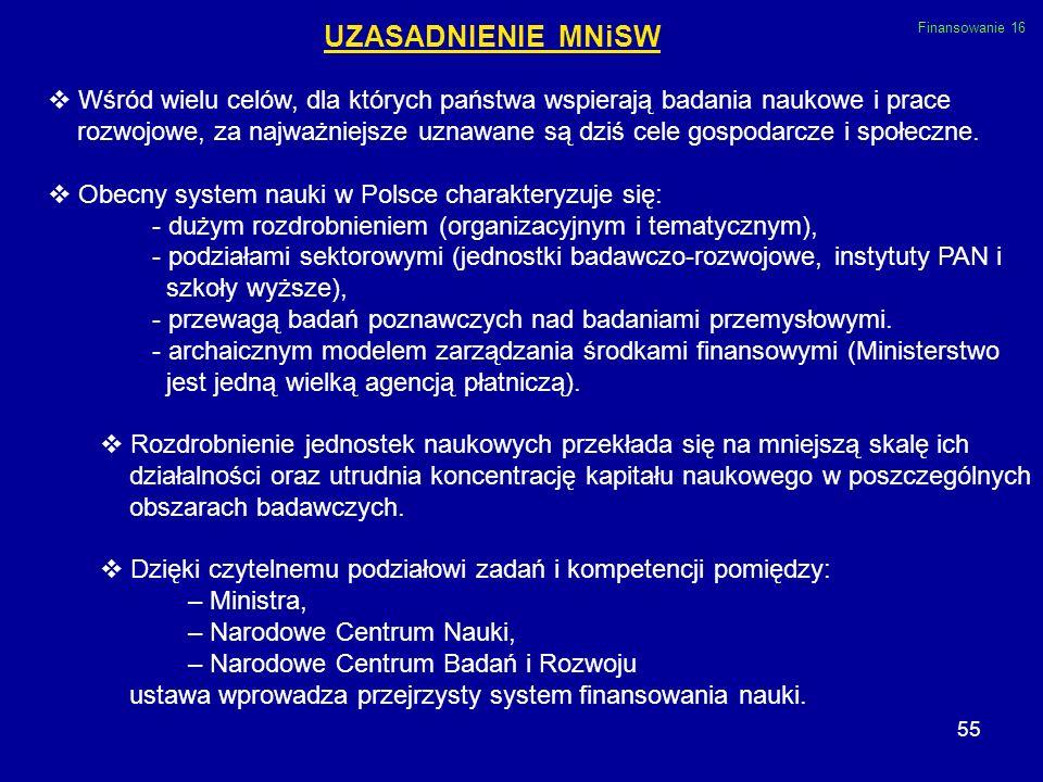 55 UZASADNIENIE MNiSW Wśród wielu celów, dla których państwa wspierają badania naukowe i prace rozwojowe, za najważniejsze uznawane są dziś cele gospo
