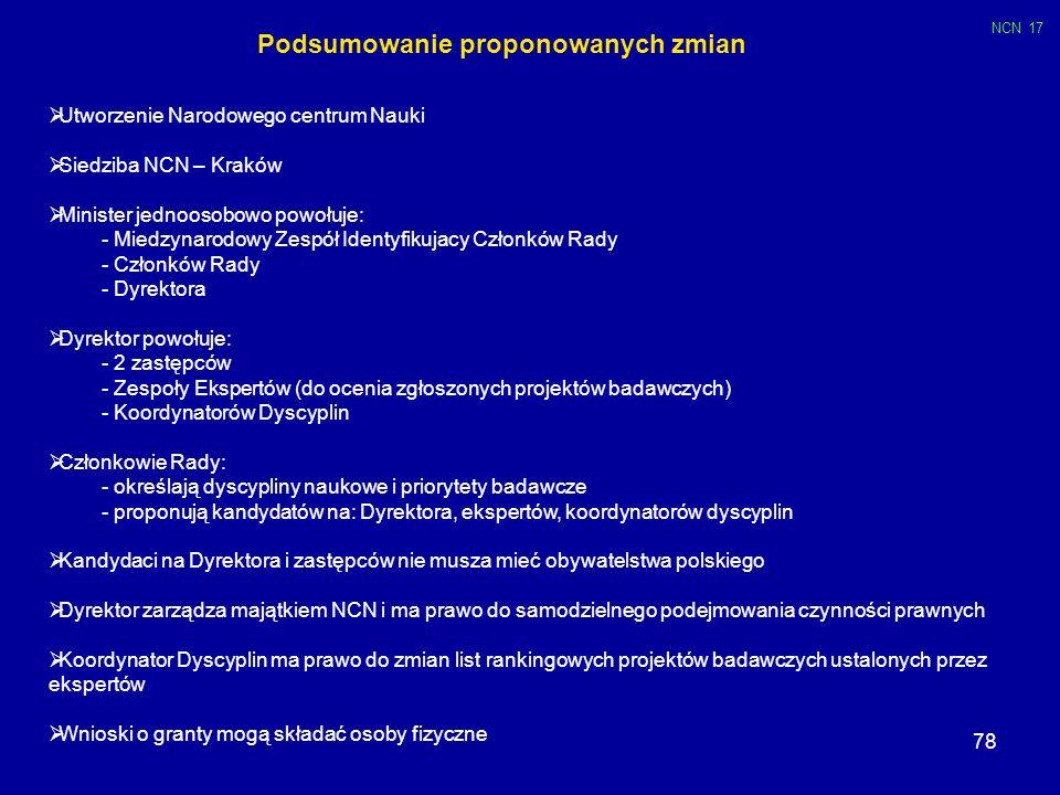 78 NCN 17 Podsumowanie proponowanych zmian Utworzenie Narodowego centrum Nauki Siedziba NCN – Kraków Minister jednoosobowo powołuje: - Miedzynarodowy