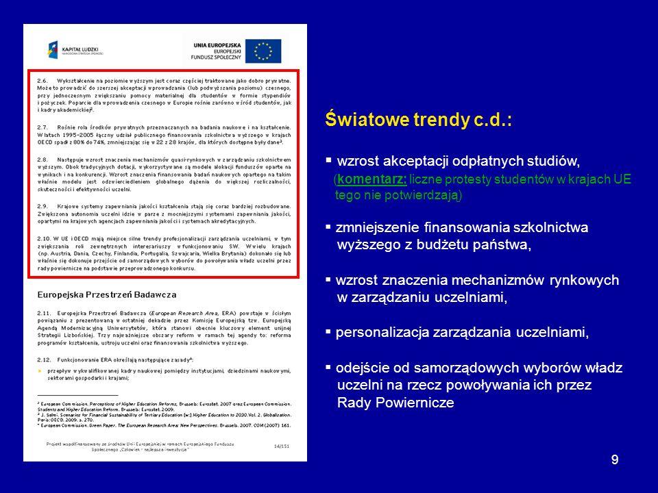 9 Światowe trendy c.d.: wzrost akceptacji odpłatnych studiów, (komentarz: liczne protesty studentów w krajach UE tego nie potwierdzają) zmniejszenie f