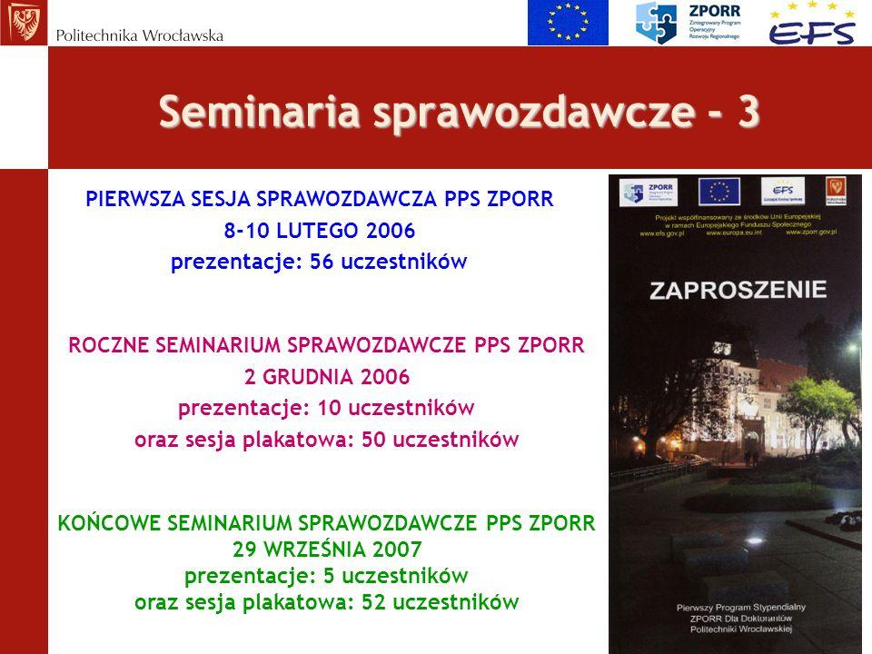 Seminaria sprawozdawcze - 3 PIERWSZA SESJA SPRAWOZDAWCZA PPS ZPORR 8-10 LUTEGO 2006 prezentacje: 56 uczestników ROCZNE SEMINARIUM SPRAWOZDAWCZE PPS ZP