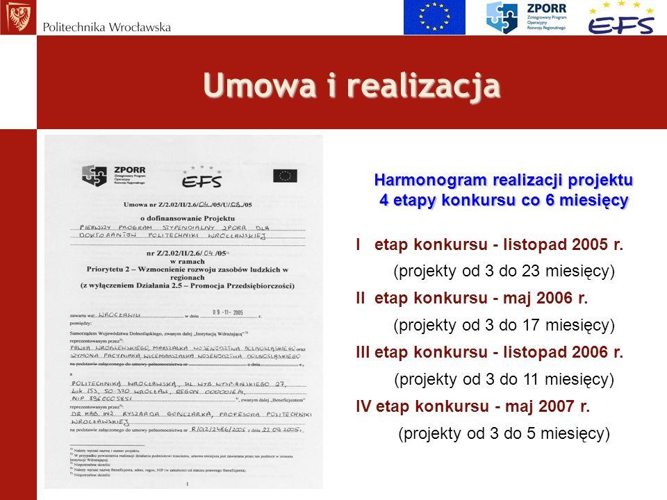 Umowa i realizacja Harmonogram realizacji projektu 4 etapy konkursu co 6 miesięcy I etap konkursu - listopad 2005 r. (projekty od 3 do 23 miesięcy) II