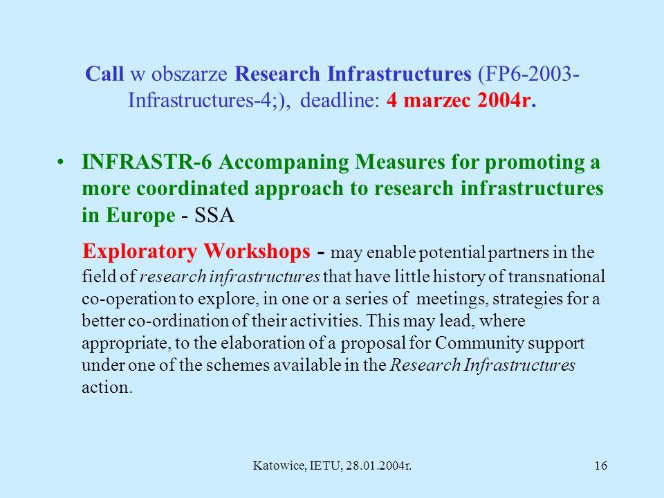 Katowice, IETU, 28.01.2004r.15 Tematy proponowane do realizacji w 2004 roku w ramach ochrony powietrza z priorytetu 8.1 Policy-orientated research (Research for policy support): Sustainable management of Europes natural resources: Environmental assessment - air Czwarty konkurs tematyczny zostanie ogłoszony w lipcu 2004 roku.