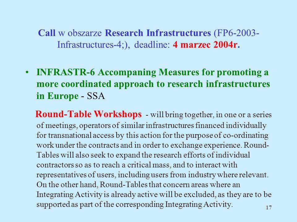 Katowice, IETU, 28.01.2004r.16 Call w obszarze Research Infrastructures (FP6-2003- Infrastructures-4;), deadline: 4 marzec 2004r.