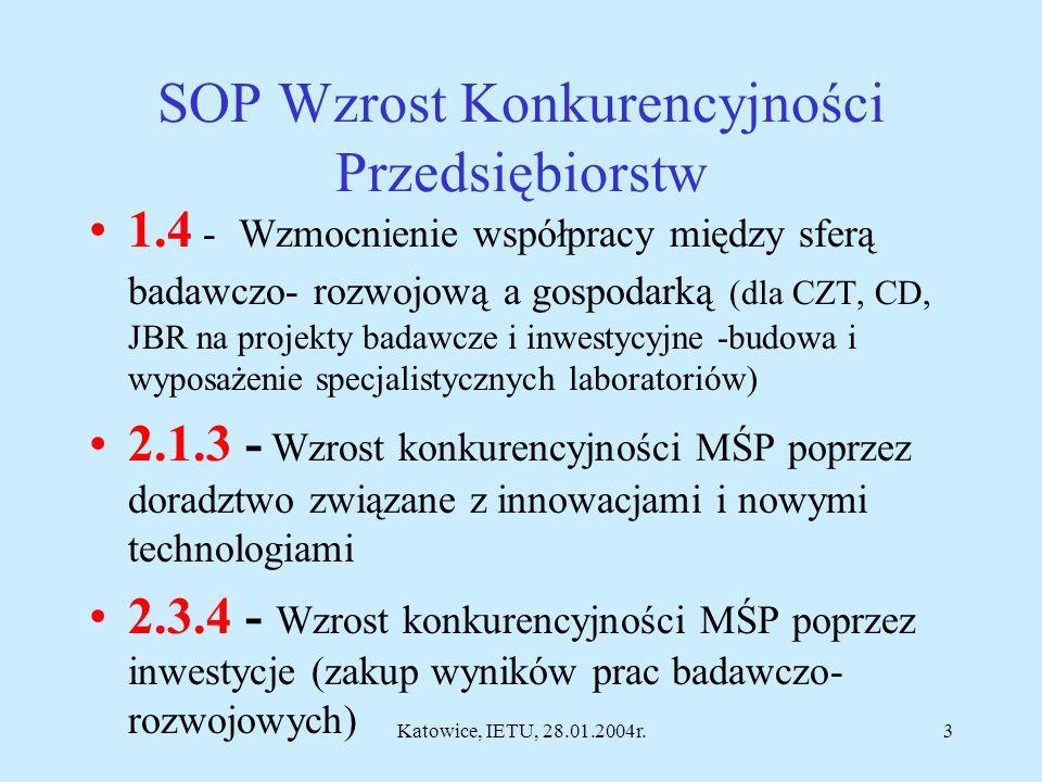 Katowice, IETU, 28.01.2004r.2 Z jakich programów operacyjnych możemy korzystać? SOP Wzrost konkurencyjności przedsiębiorstw (SOP WKP) SOP Rozwój Zasob