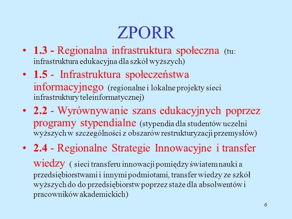 Katowice, IETU, 28.01.2004r.5 SOP Rozwój Zasobów Ludzkich 2.3 - Rozwój kadr nowoczesnej gospodarki i przedsiębiorczości (inicjowanie i wzmocnienie wsp