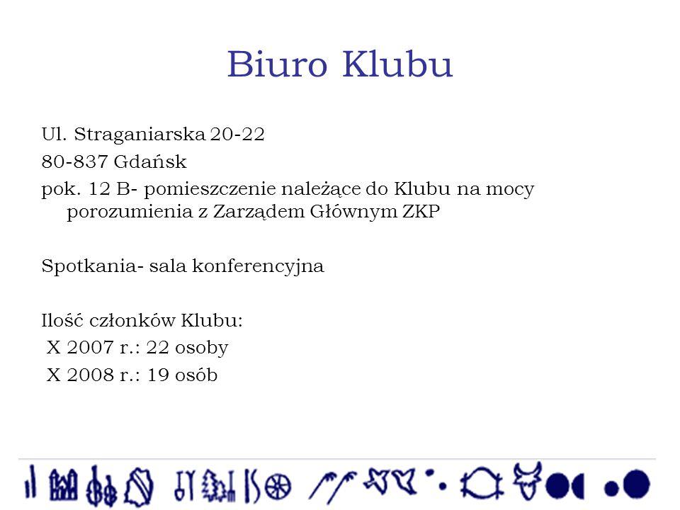 Biuro Klubu Ul. Straganiarska 20-22 80-837 Gdańsk pok.