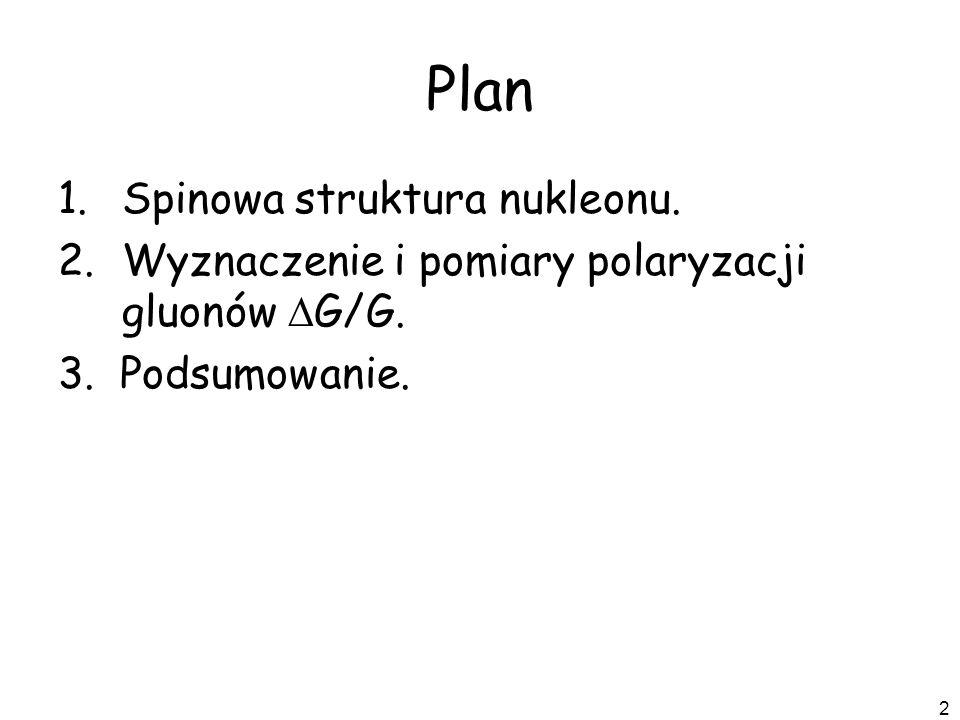2 Plan 1.Spinowa struktura nukleonu. 2.Wyznaczenie i pomiary polaryzacji gluonów G/G. 3. Podsumowanie.