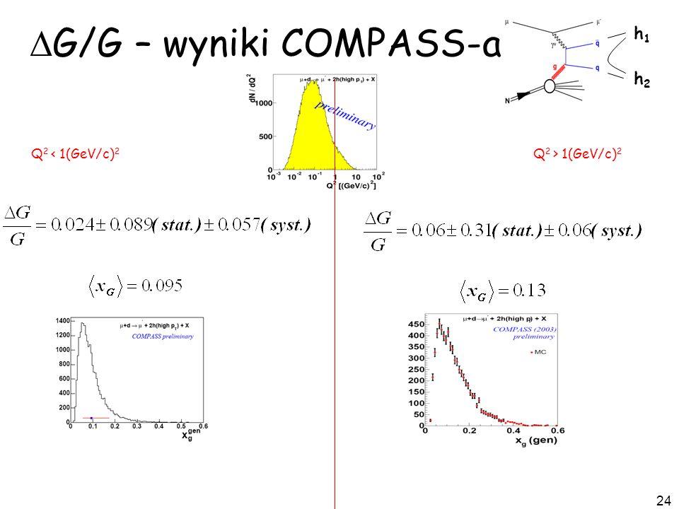 24 G/G – wyniki COMPASS-a h1h1 h2h2 Q 2 > 1(GeV/c) 2 Q 2 < 1(GeV/c) 2