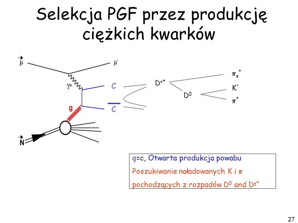 27 Selekcja PGF przez produkcję ciężkich kwarków c c C C q=c, Otwarta produkcja powabu Poszukiwanie naładowanych K i pochodzących z rozpadów D 0 and D