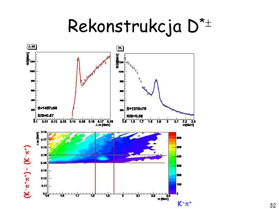 32 Rekonstrukcja D * K - + (K - + + ) – (K - + )
