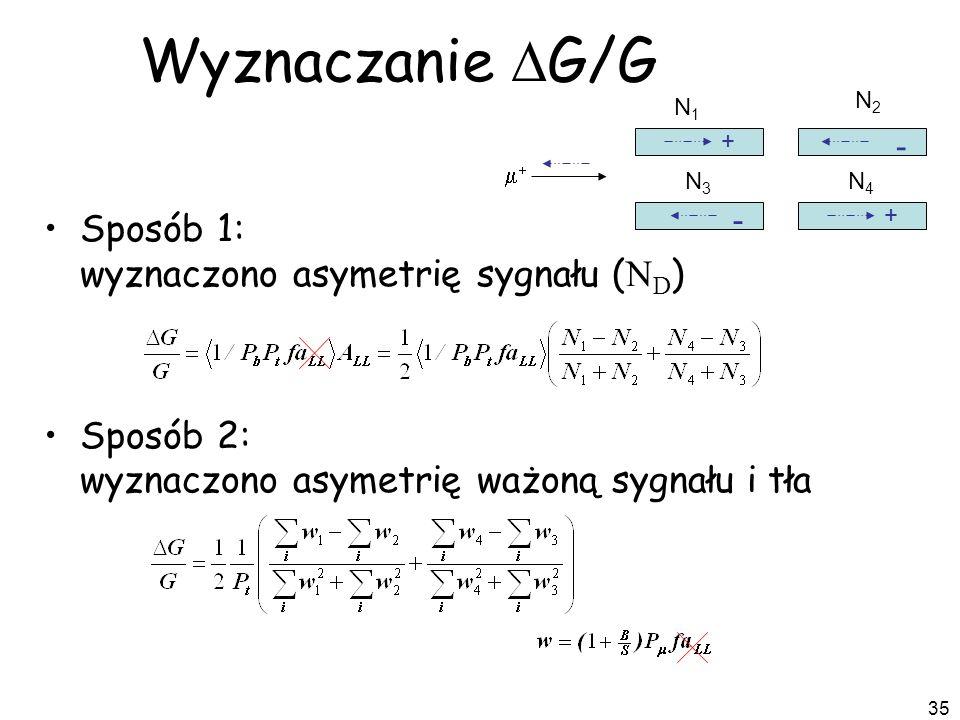 35 Wyznaczanie G/G Sposób 1: wyznaczono asymetrię sygnału ( N D ) Sposób 2: wyznaczono asymetrię ważoną sygnału i tła + - + - N4N4 N3N3 N1N1 N2N2