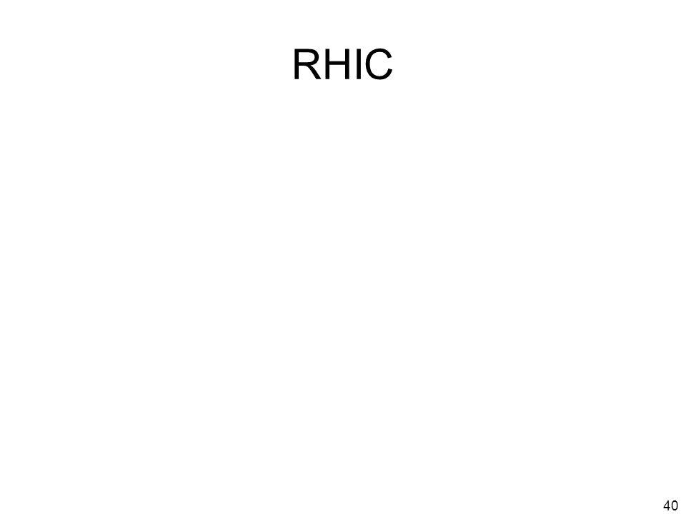 40 RHIC