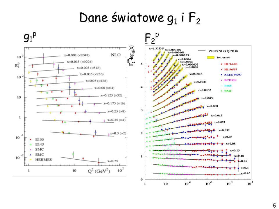 6 Pierwszy moment g 1 przy założeniu symetrii izospinowej podlega regule sum Bjorkena: Polaryzacja kwarków w modelu partonowym P q P q stałe sprzężeń wyznaczane w rozpadzie neutronu która jest zgodna z doświadczeniem na poziomie 10% współczynnik funkcyjny w MP równy 1